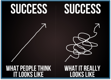 success-arrows